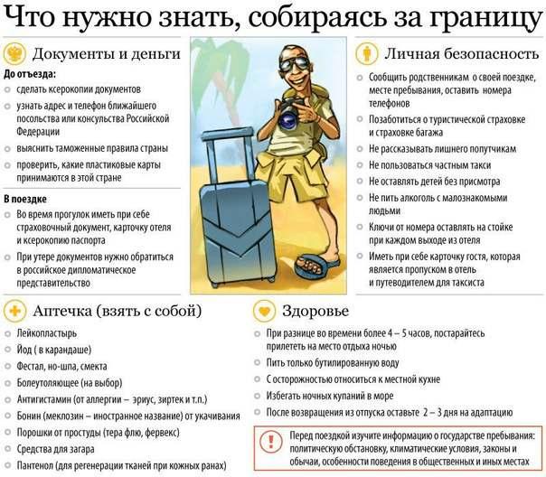 Полезная информация путешественникам